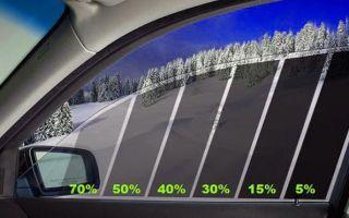 Все о тонировке стекол автомобиля по ГОСТу — штрафы и проценты
