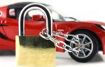 Топ 6 средств защиты автомобиля от угона