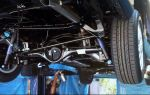 Инструкция по обработке днища автомобиля от коррозии своими руками