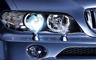 Обзор омывателей фар автомобиля