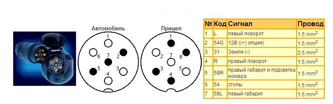 розетка-7-пин