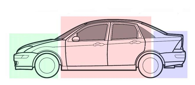 trehobemnyj 660x288 - Типы кузовов легковых машин