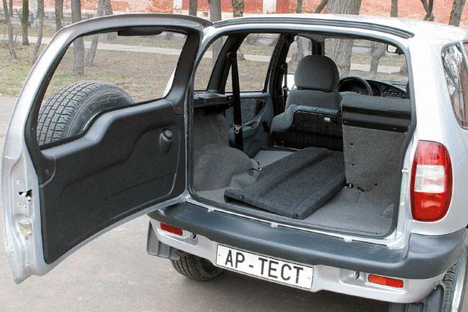 Багажное-пространство-Шнива