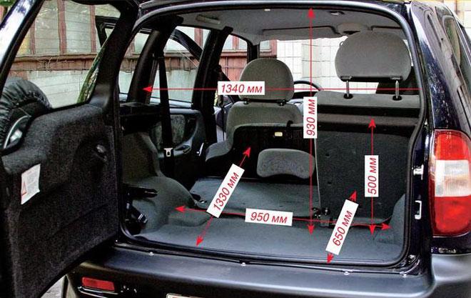 Размеры-багажника-Шнивы-в-сантиметрах