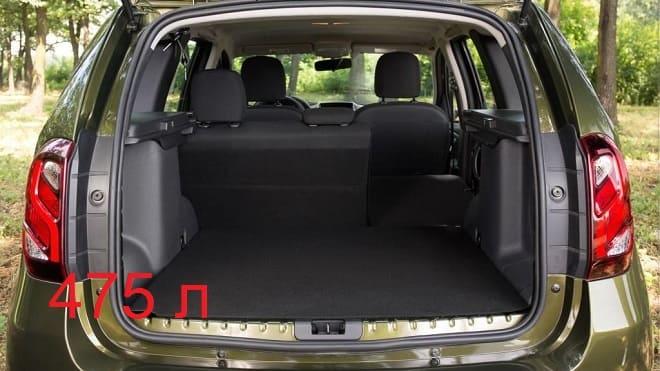 Объем багажника Рено Дастера