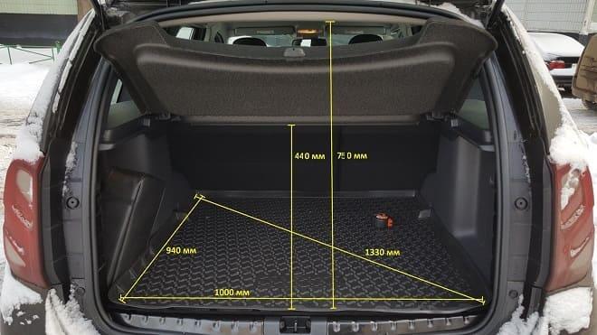 Размеры багажника машины