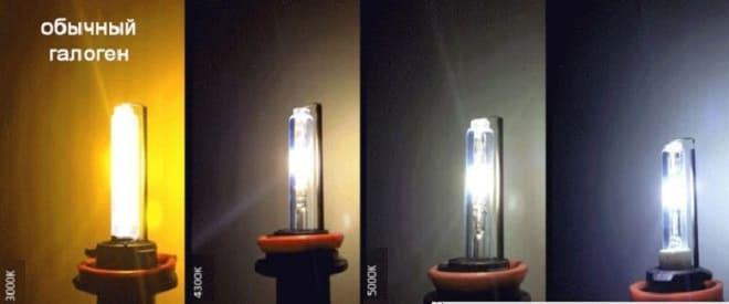 Температура света галогенной лампы