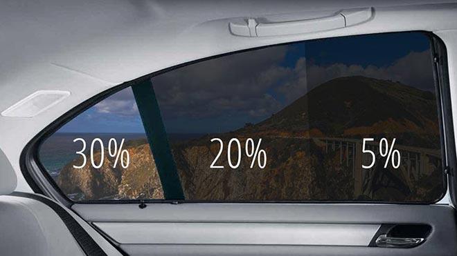 Проценты-светопрохождения через окно