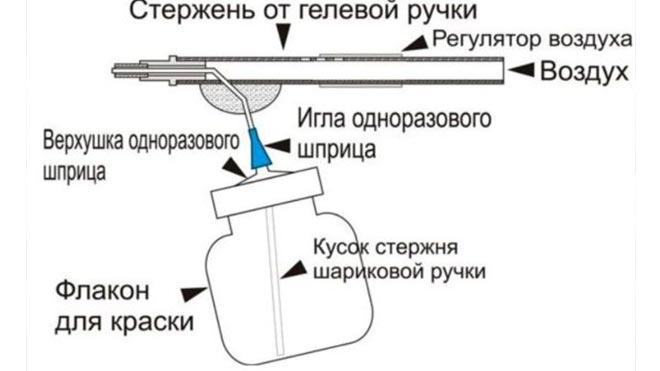 Схема элементов самодельного устройства