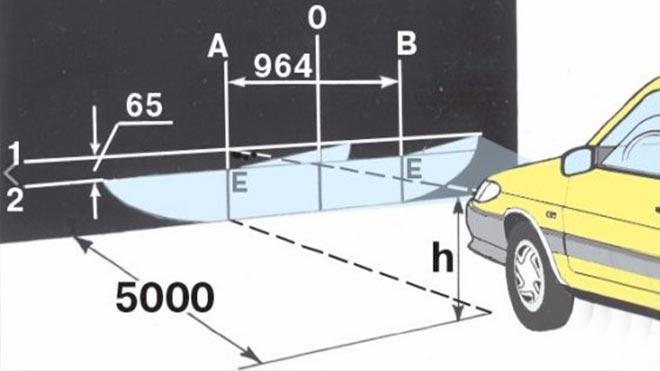 Схема правильного расположения элементов