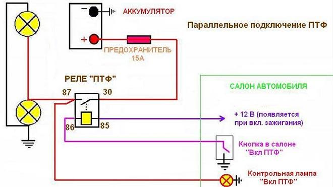 Схематическое обозначение проводки к лампам