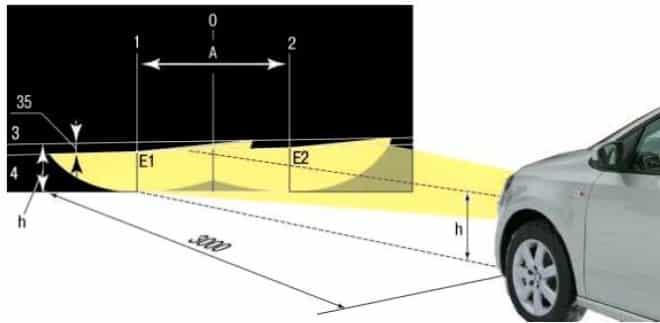 Разметка поверхности